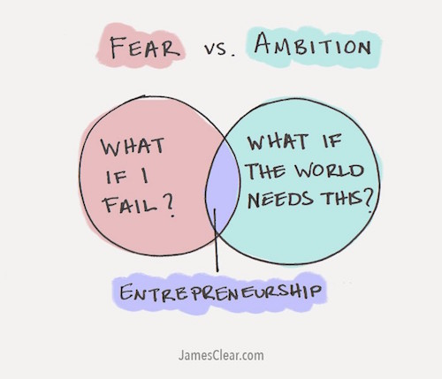 fear-ambition-700x600.jpg?